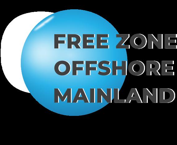 Ajman Media City Free Zone -Offshore